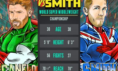 Canelo-Alvarez-vs-Callum-Smith-Predictions-from-our-Community-of-Writers