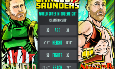 Canelo-vs-BJ-Saunders-Predictions-and-Analyses-from-the-TSS-Faculty