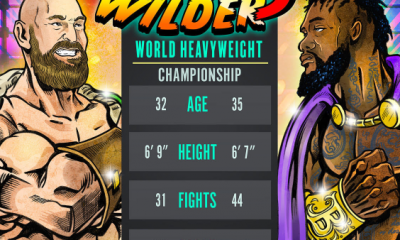 The-Official-TSS-Wilder-Fury-III-Prediction-Page